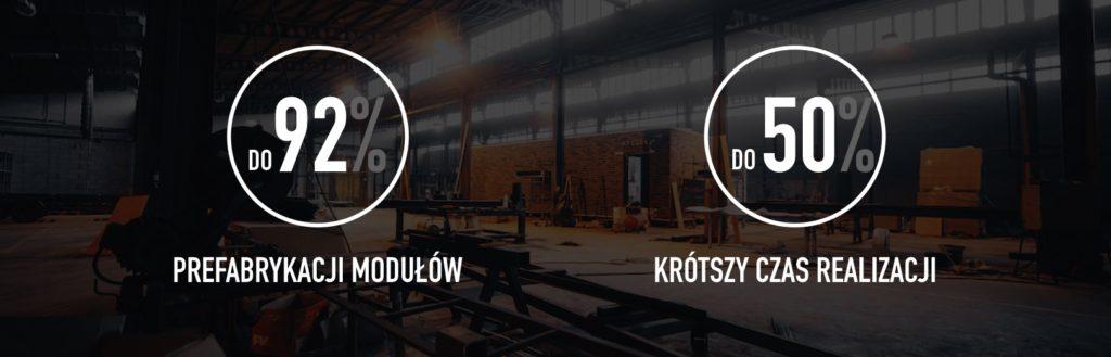 Hydral Modular Budownictwo Modułowe Polska